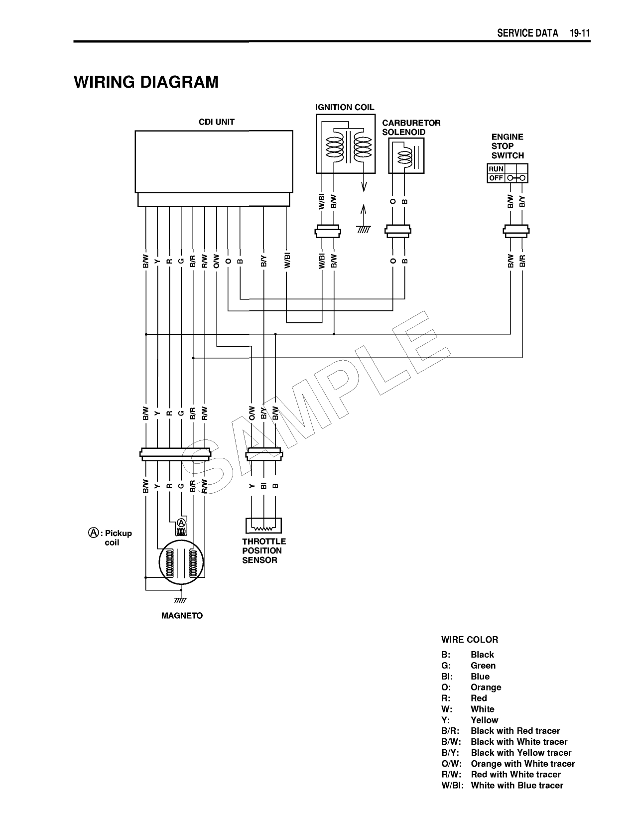 Suzuki 250 Ozark Wiring Diagram on suzuki gz250 wiring diagram