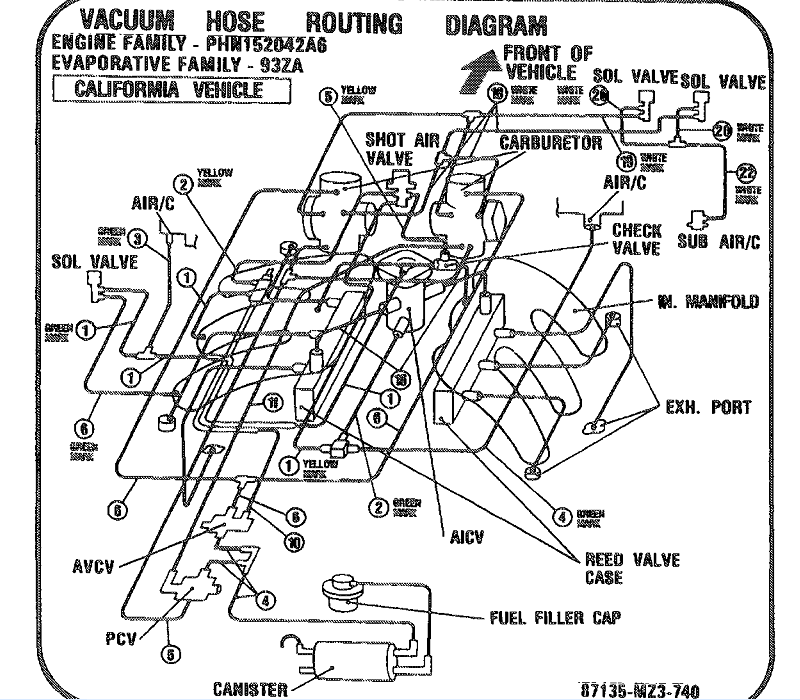 1988 chevy 1500 vacuum diagram