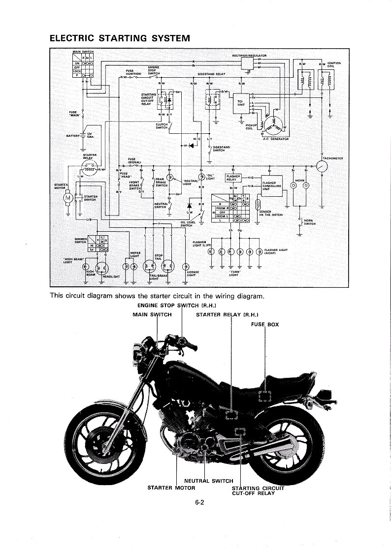 yamaha virago 250 wiring diagram auto electrical wiring diagram u2022 rh 6weeks co uk