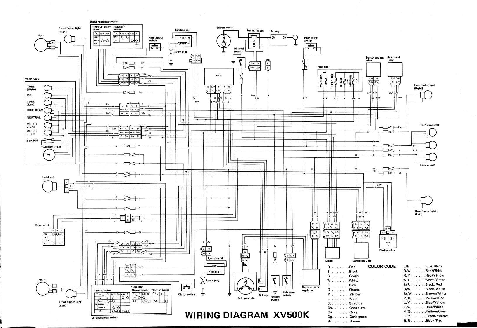 xv500k virago ignition wiring yamaha 250 wiring diagram wiring diagram byblank yamaha xv250 virago wiring diagram at n-0.co