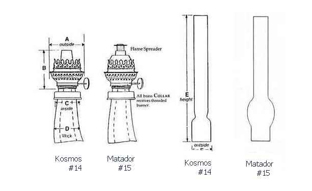 Parts for oil lamps light ideas light ideas kosmos kerosene lamp parts audiocablefo light ideas mozeypictures Image collections